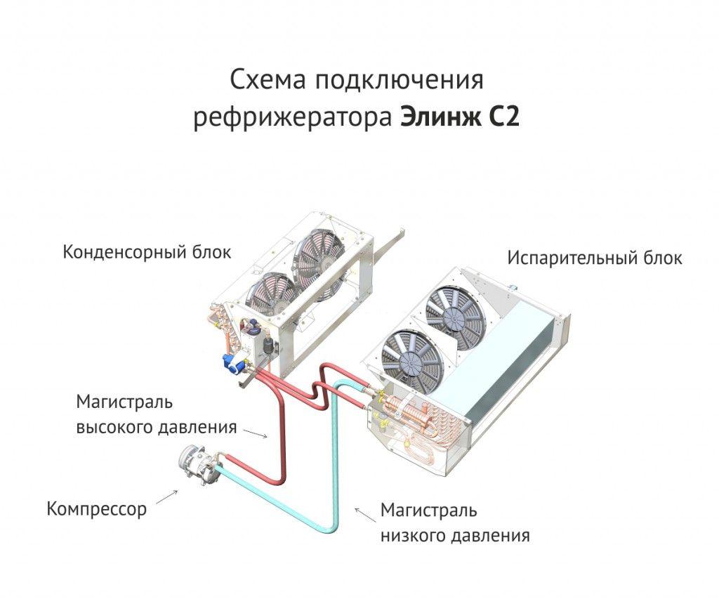 Разводка элементов холодильного оборудования. Схема для Газели.