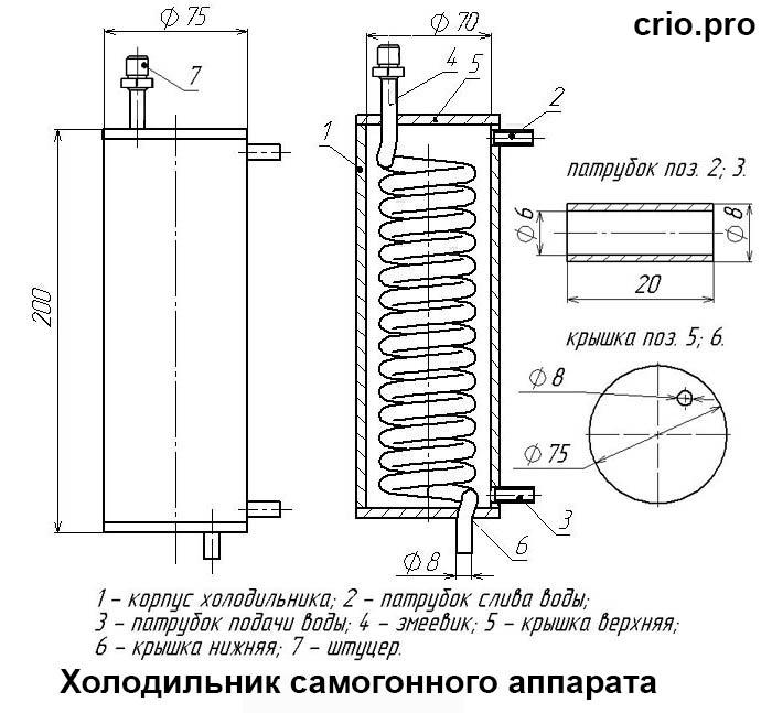 Чертеж холодильника для самогонного аппарата