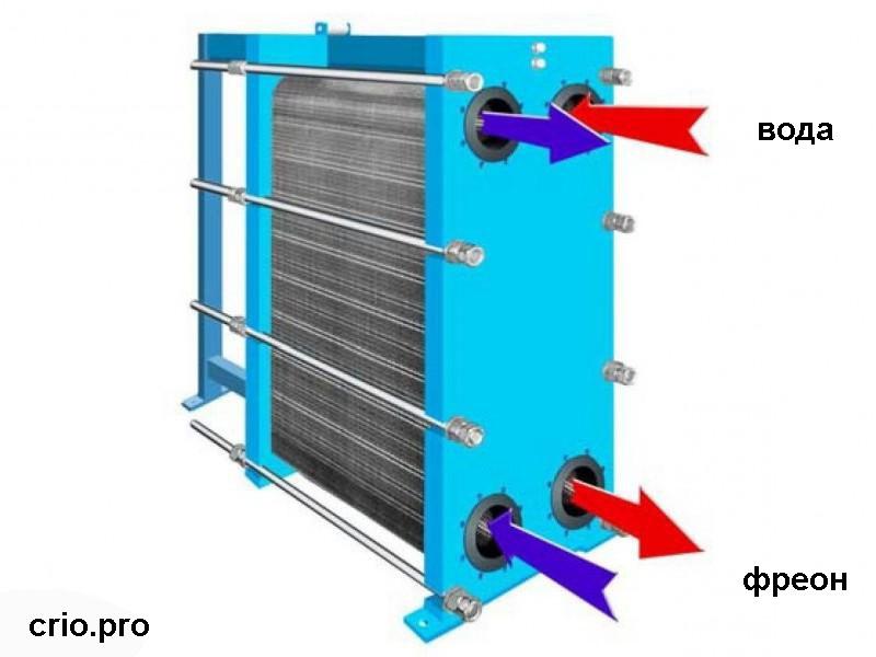 Охлаждение воды теплообменник фреон вода Кожухотрубный испаритель WTK SBE 195 Азов