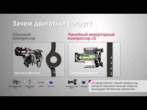 Линейный и инверторный компрессор
