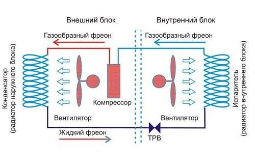 Схема для расчета мощности кондиционера