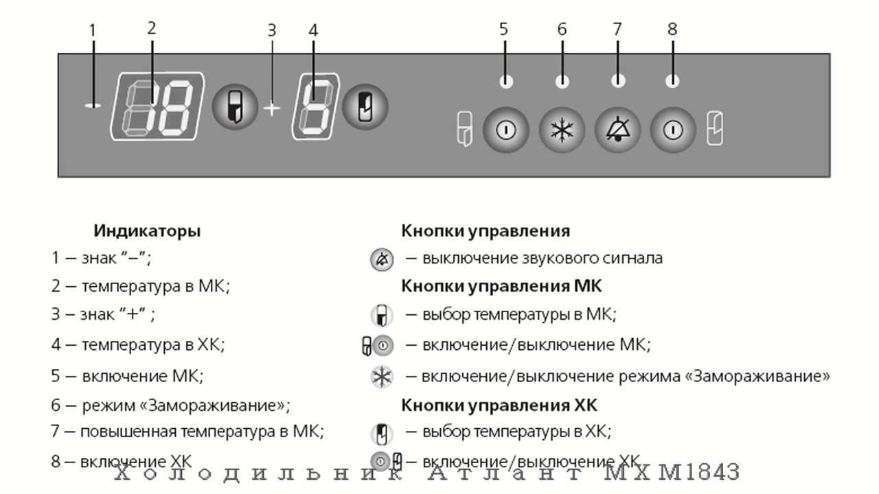 инструкция по эксплуатации холодильника атлант двухкамерный индикаторы